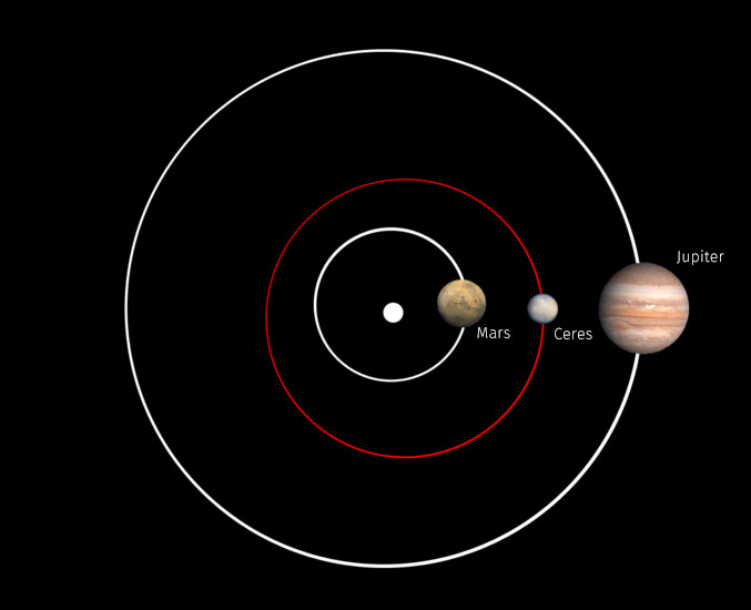 en10-exploring-the-solar-system_13