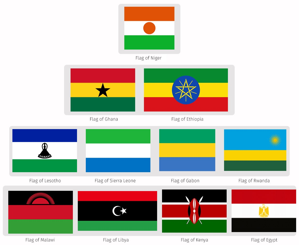 en9-the-amazing-diversity-of-african-flags_06