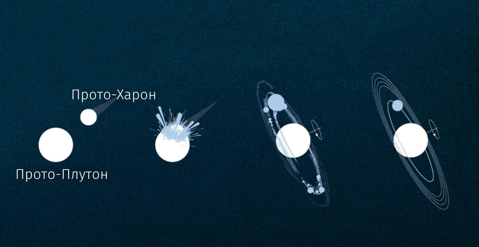 ua10-doslidzhujemo-sonjachnu-systemu_05