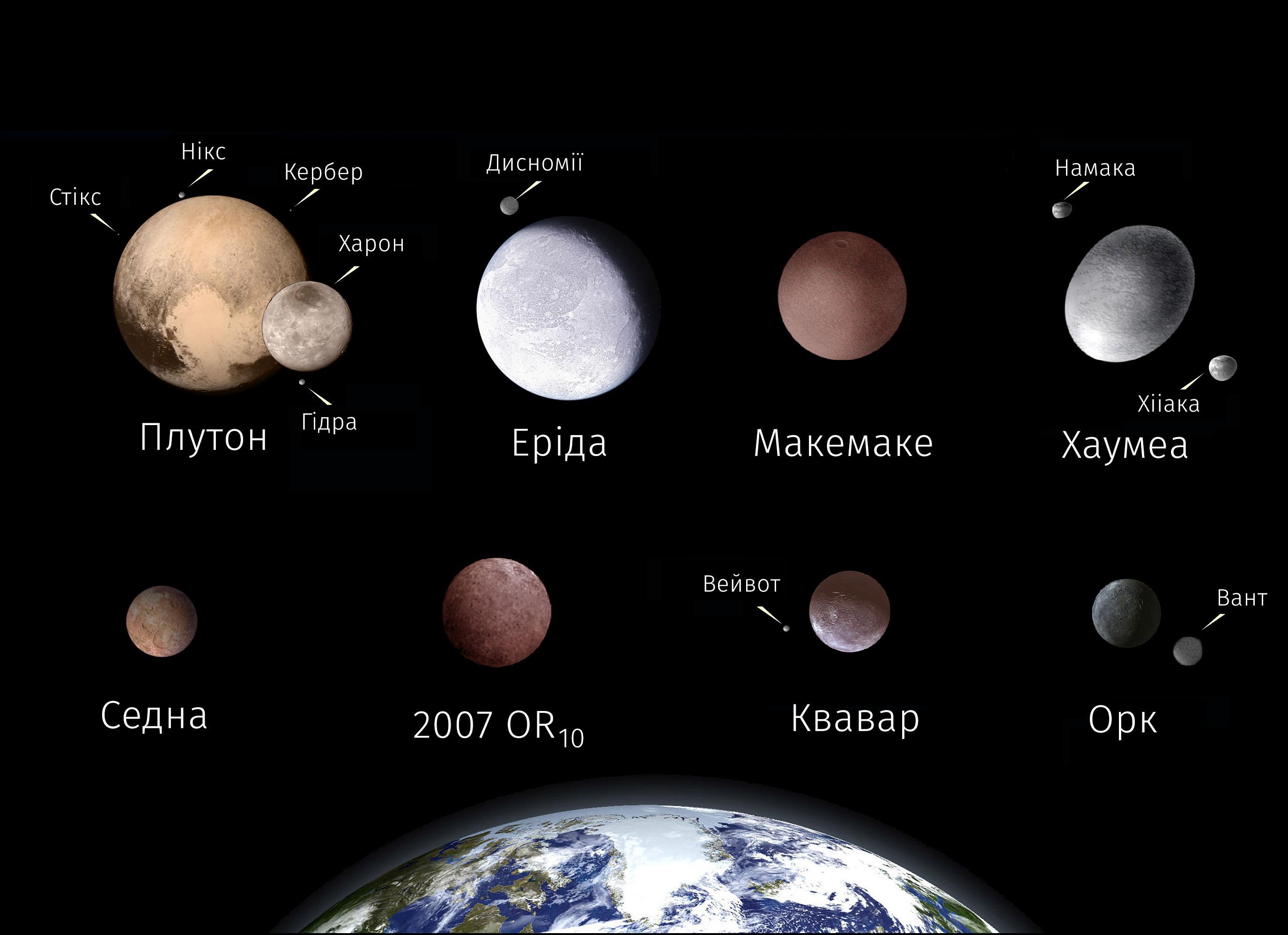 ua10-doslidzhujemo-sonjachnu-systemu_09