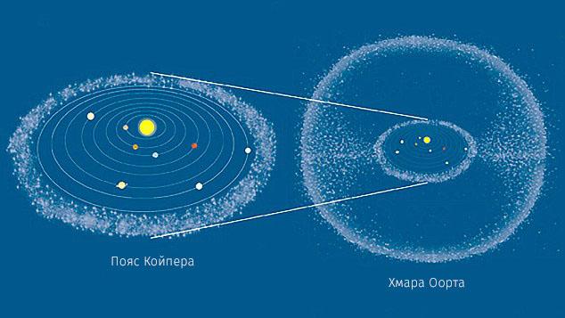 ua10-doslidzhujemo-sonjachnu-systemu_15