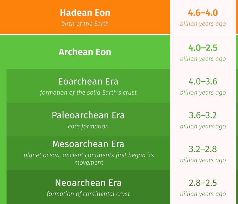 en33-earths-supercontinents_9