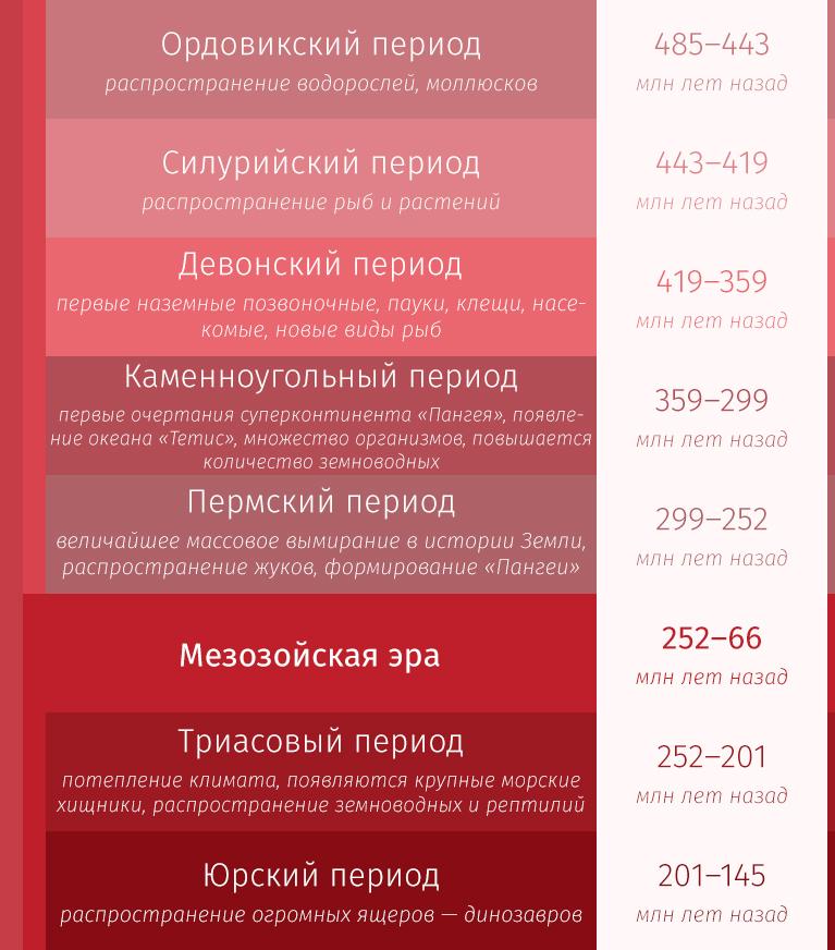 ru33-superkontinenty-zemli_20