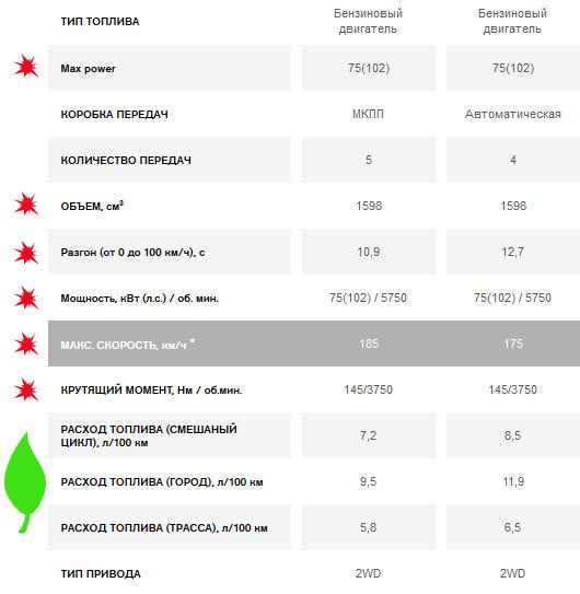 ru42-problemy-avtotransporta-chast-2_03
