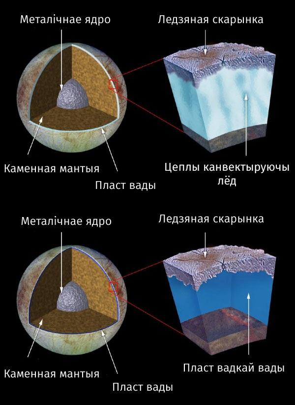 by49-spadarozhniki-yupitera_10