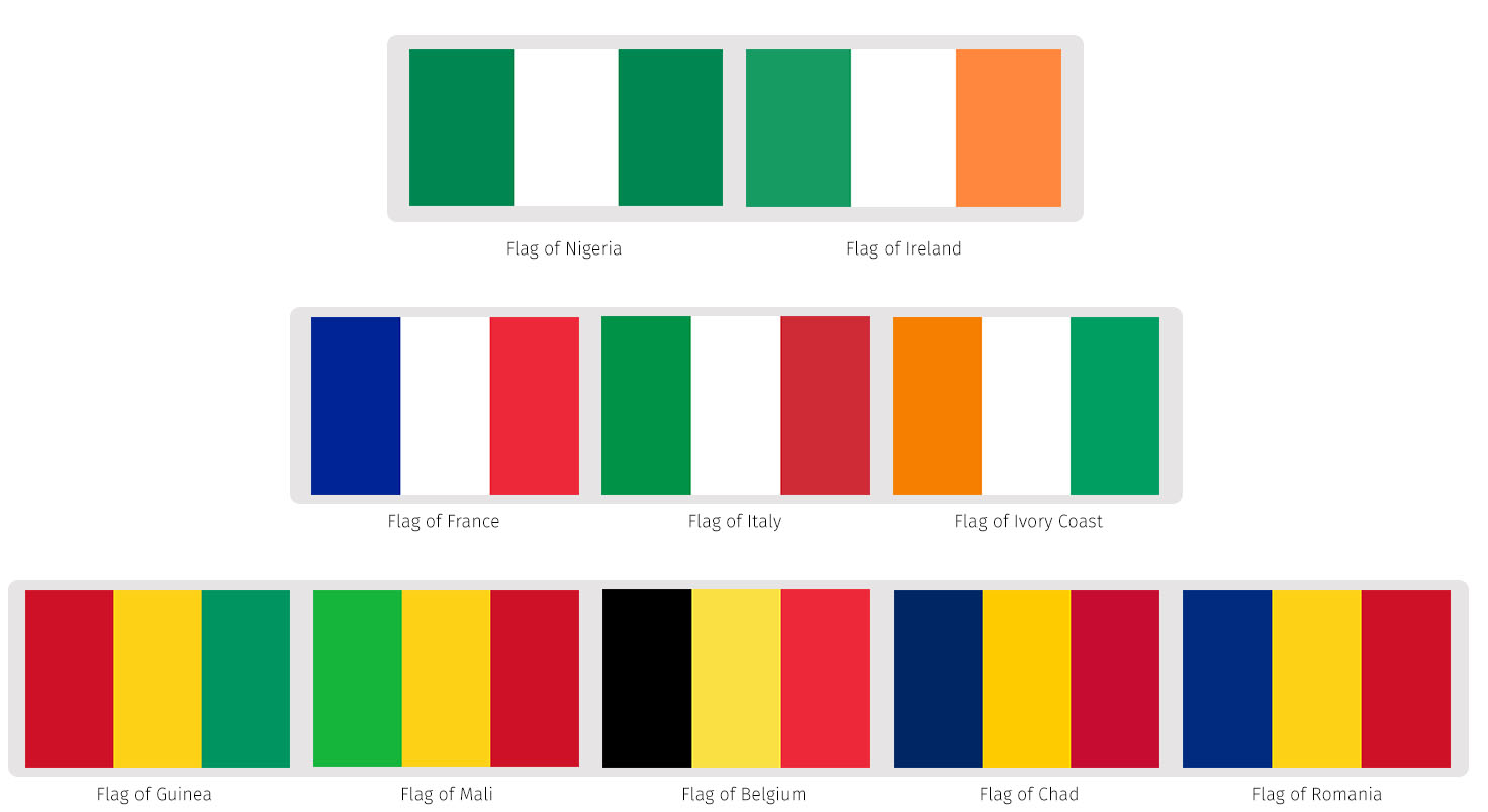 Flags Of The World The Dialogue