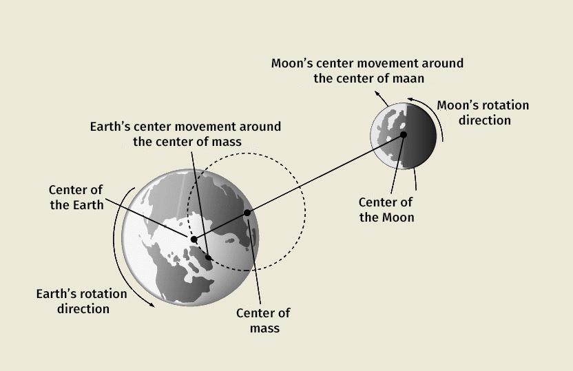 en48-satellites-of-the-terrestrial-planets_04