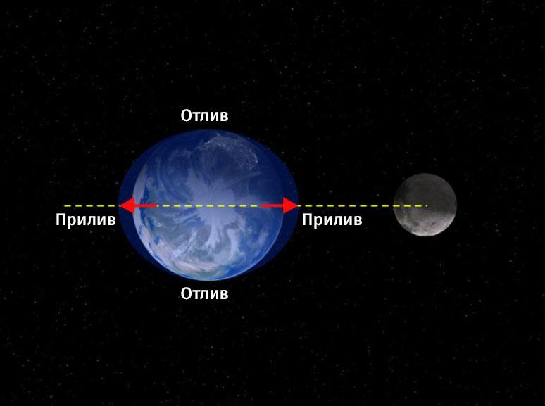 ru48_sputniki_planet_zemnoj_gruppy_05