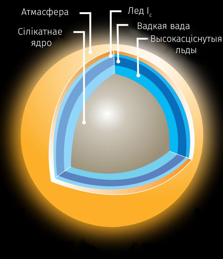 by52-spadarozhniki-saturna_08