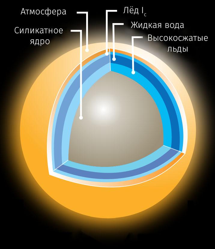 ru52-sputniki-saturna_08