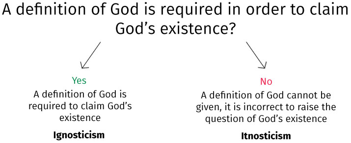 en58-existence-of-god_06