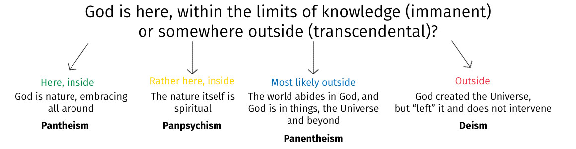 en58-existence-of-god_09