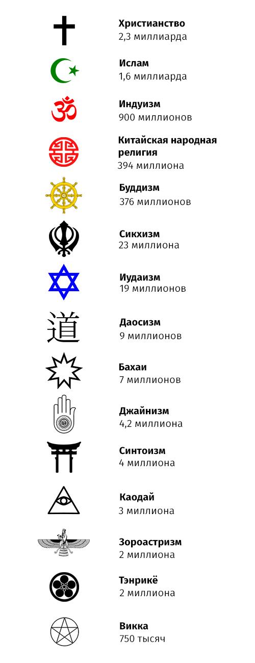 ru58-sushhestvovanie-boga_02