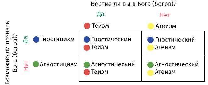 ru58-sushhestvovanie-boga_05