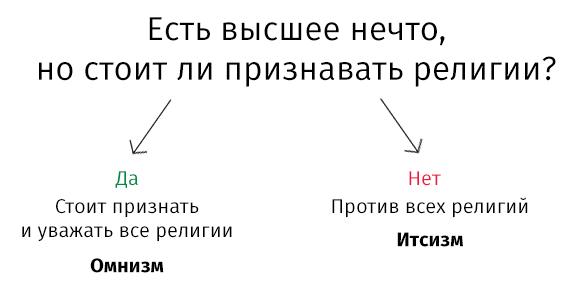 ru58-sushhestvovanie-boga_07