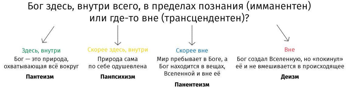 ru58-sushhestvovanie-boga_09