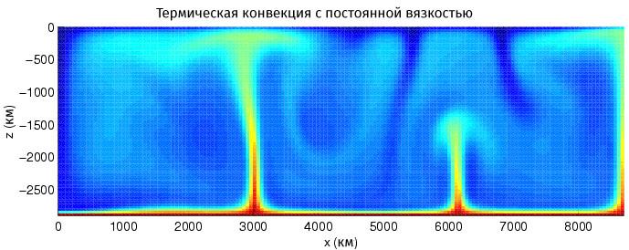 ru66-kak-sviazano-dvizhenie-plit-zemli-s-zhizniu-na-planete_09