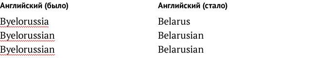 ru79-pravilo-trekh-a-belarus-belarus-belaruskiy_04