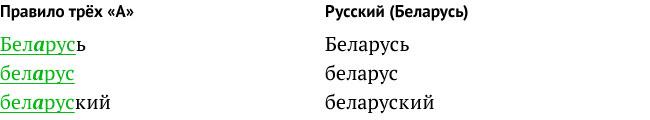 ru79-pravilo-trekh-a-belarus-belarus-belaruskiy_09