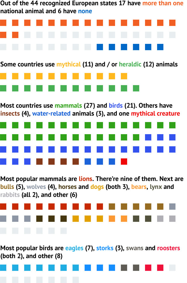 en98-european-countries-and-their-national-animals_13